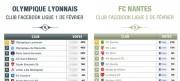 défi fevrier OL Ligue 1 football