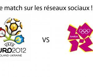 JO 2012 vs EURO 2012 : Le match sur les réseaux sociaux !