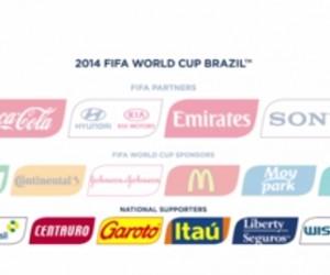La FIFA modifie son offre marketing pour la Coupe du Monde 2018 et 2022