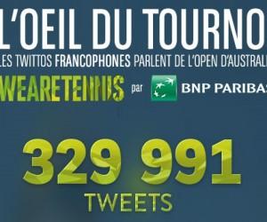 Découvrez l'activité de la Twittosphère francophone durant l'Open d'Australie 2014 ! [infographie]