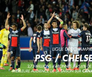 Audiences TV : 2,73 millions d'abonnés Canal+ devant PSG-Chelsea