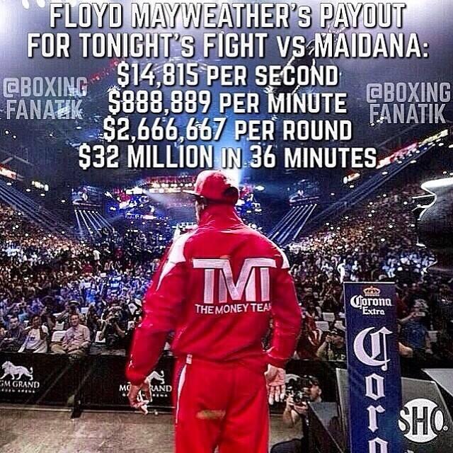 floyd mayweather 70M$ boxe money business