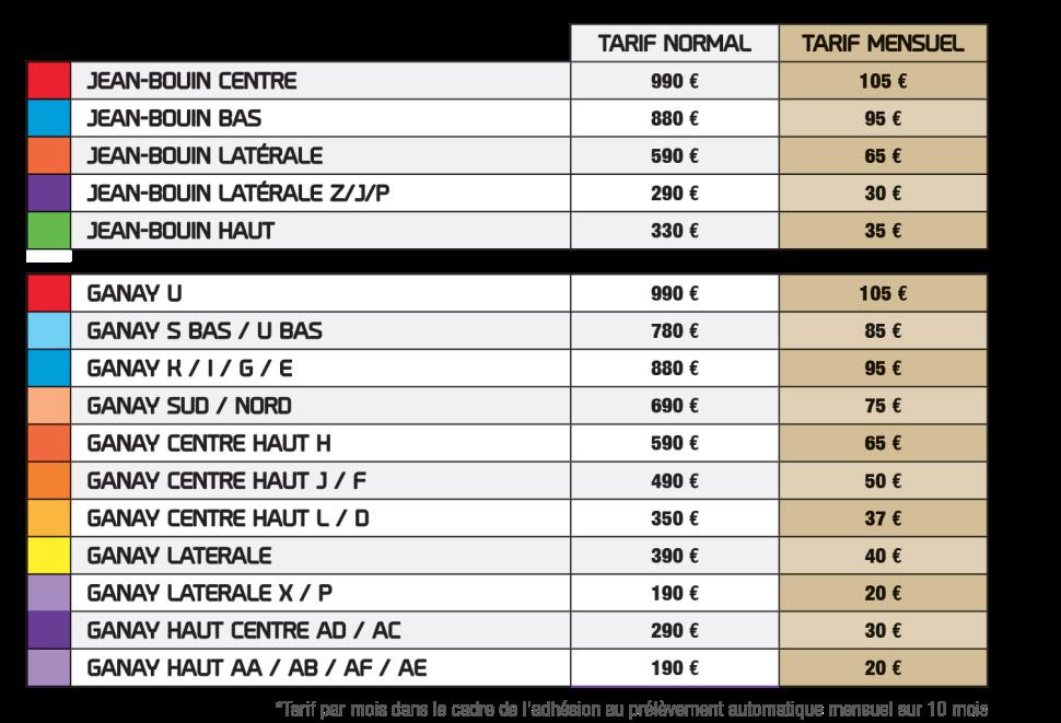 tarifs abonnements OM 2014-2015 jean bouin ganay ligue 1