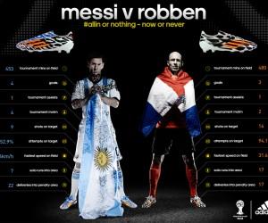 Messi VS Robben, c'est maintenant ou jamais ! adidas lance la 1/2 finale Argentine – Pays-Bas