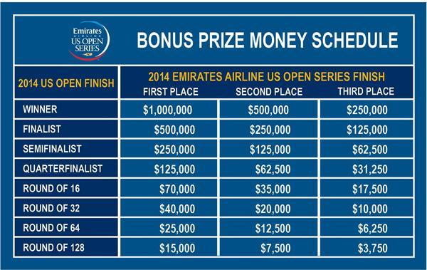 emirates us open series bonus 2014