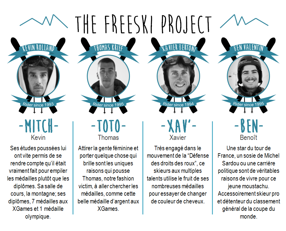 Freeski_Project_crowdfunding_Fosburit