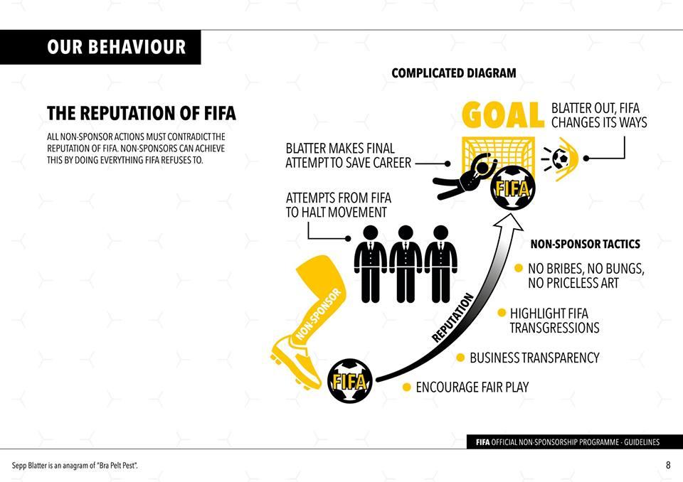 fifa non sponsorship skins buzz