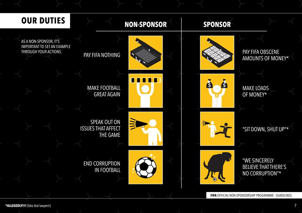 fifa non sponsorship skins football