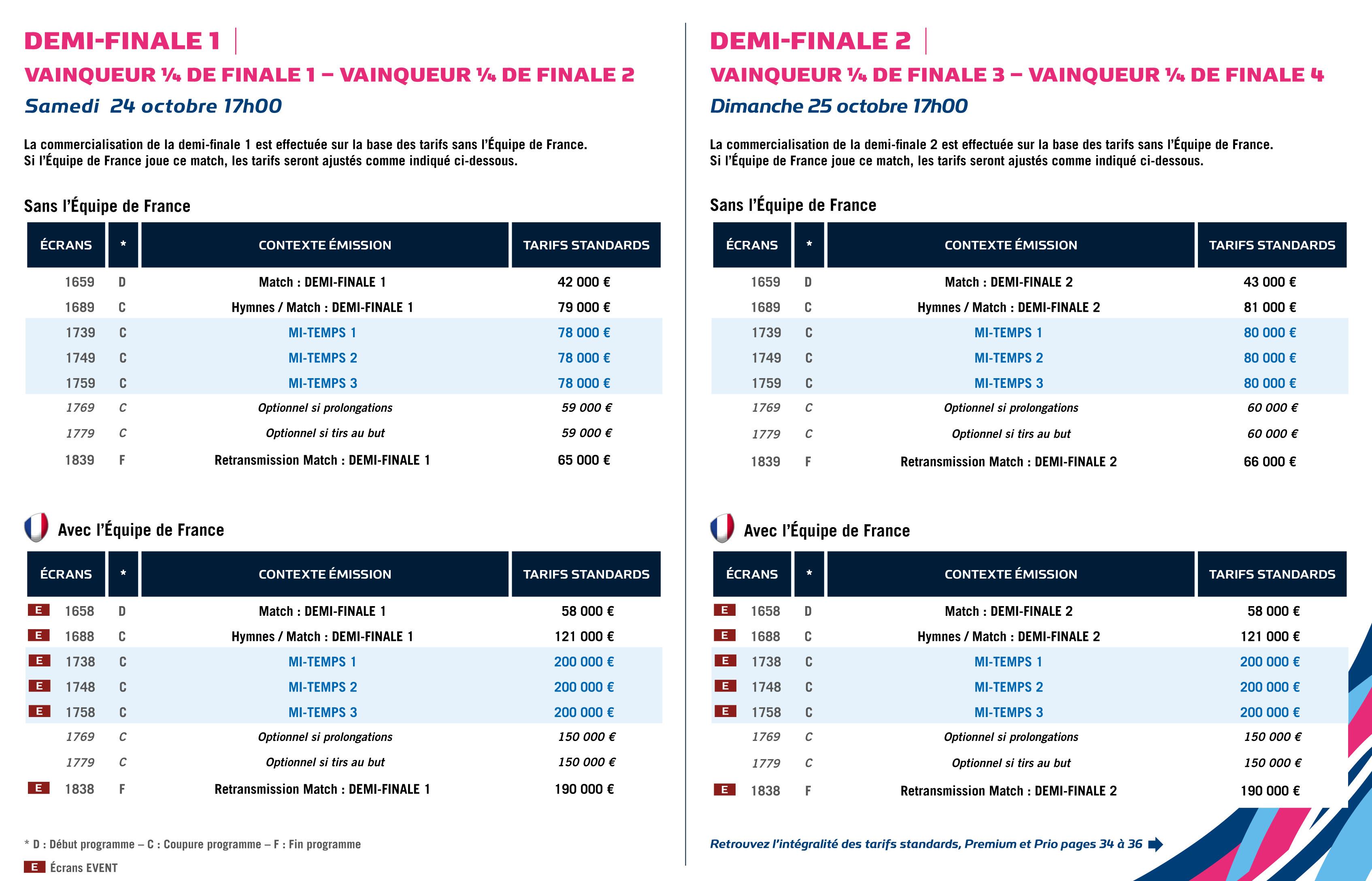 Tf1 les tarifs publicitaires de la coupe du monde de - Calendrier de la coupe du monde de rugby 2015 ...
