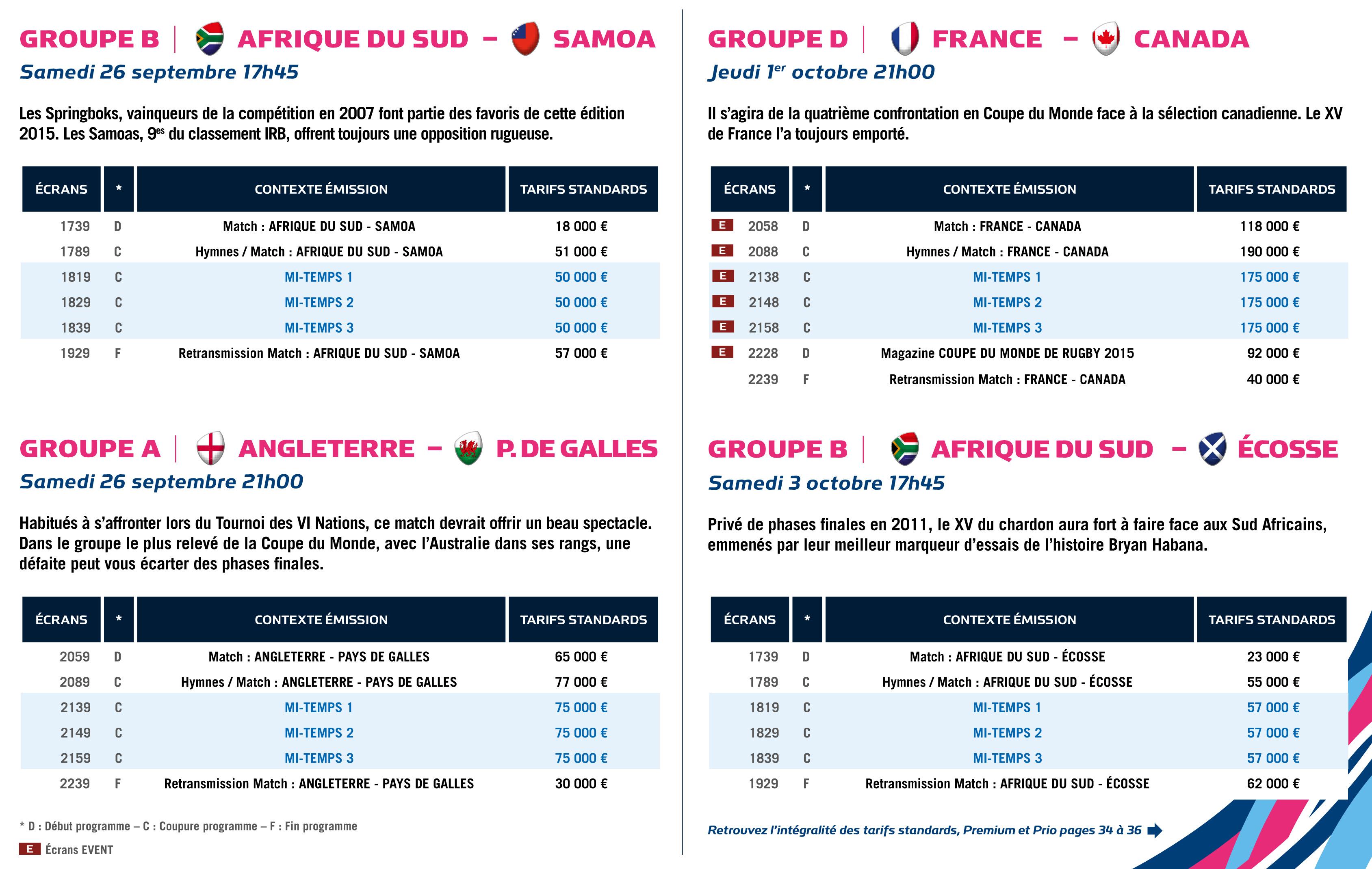 Coupe du monde rugby 2015 tarifs pub tf1 - Billetterie coupe du monde 2015 ...