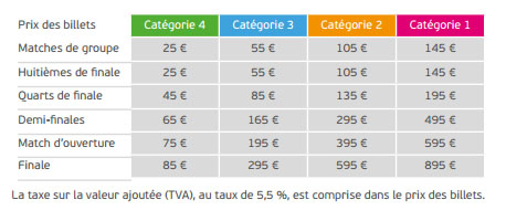 tarifs calendrier tout savoir pour acheter vos billets pour l 39 euro 2016. Black Bedroom Furniture Sets. Home Design Ideas
