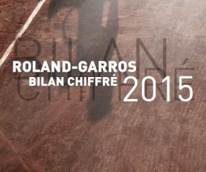 Roland-Garros 2015 – Les chiffres à retenir pour briller en société