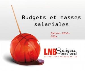 LNB – Budgets et Masses Salariales des clubs de Pro A et Pro B pour la saison 2015/2016