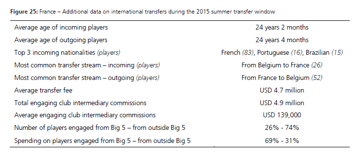 fifa TMS 2015 France