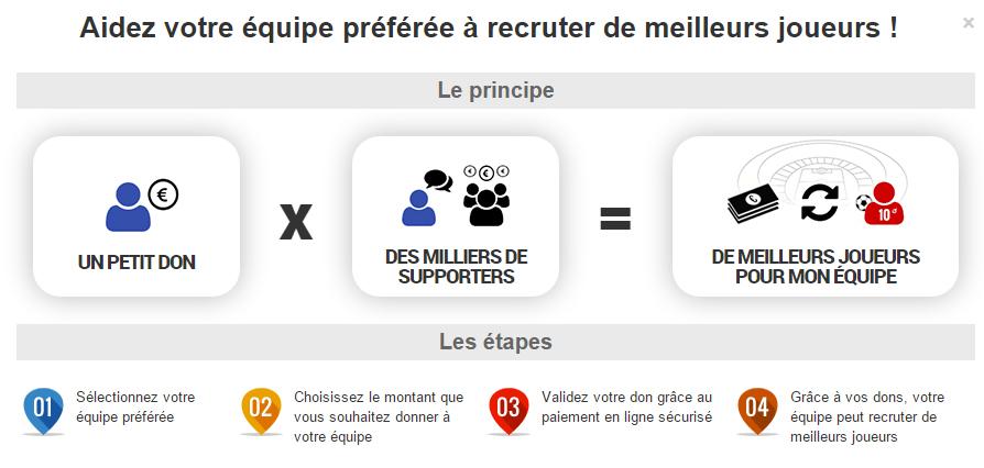 give in sport fan funding recrutement aide mercato