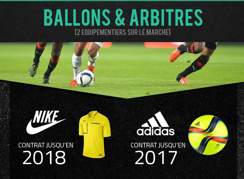INFOGRAPHIE Ligue 1 : la bataille des équipementiers sur ...