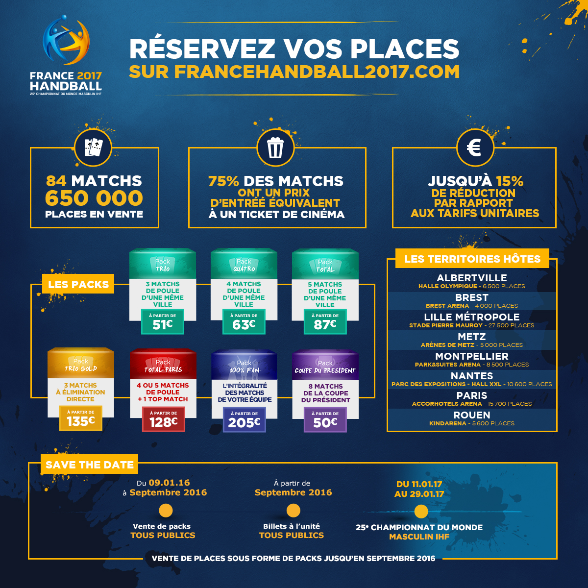 Comment acheter vos billets pour le championnat du monde de handball 2017 en france - Hand ball coupe du monde ...