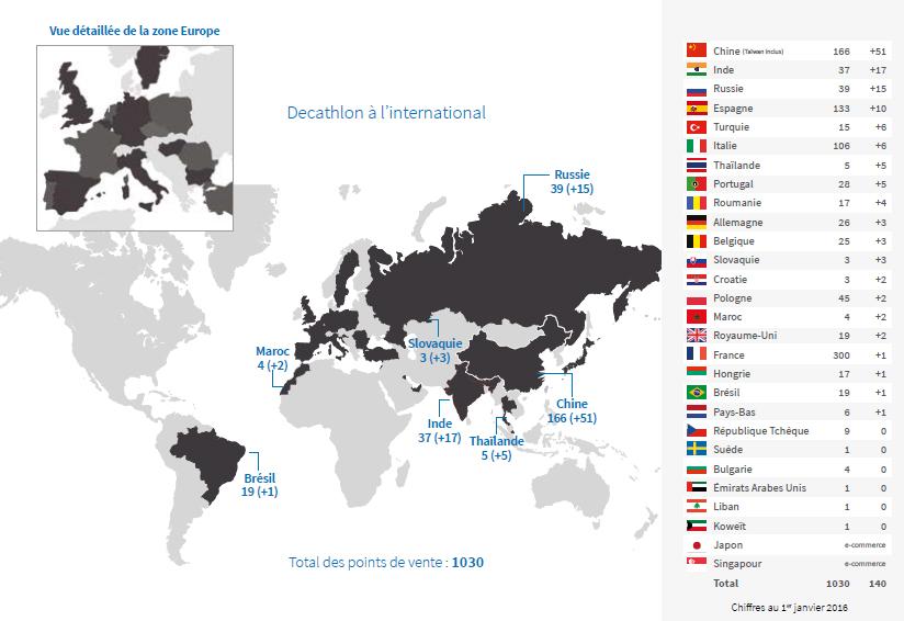 Decathlon à l'international les magasins en 2015 développement