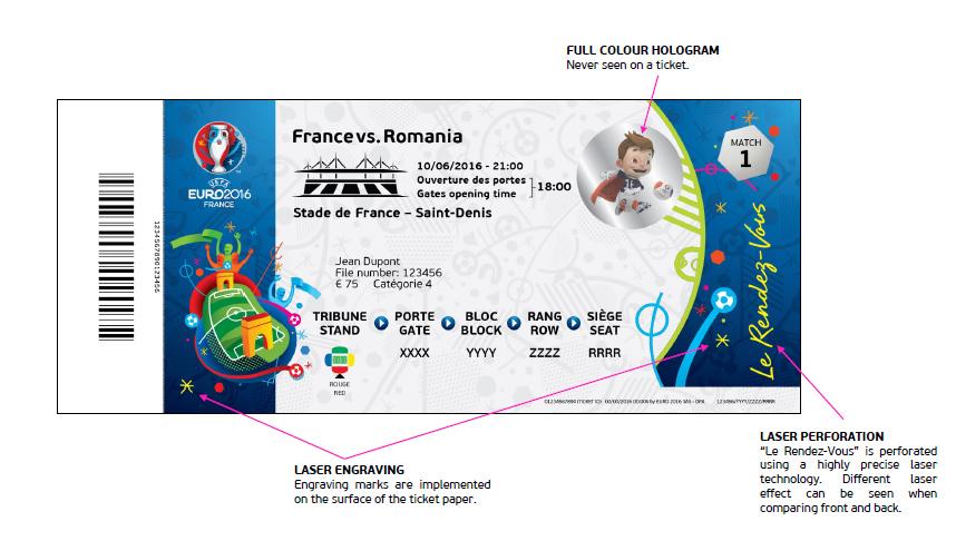 billet uefa euro 2016 ticket visuel