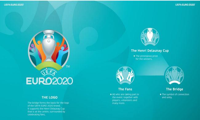 uefa-euro-2020-branding