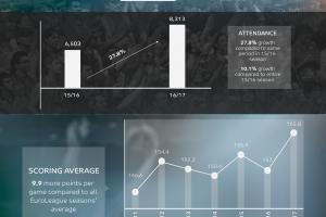 turkish-airlines-social-media-impact-numbers