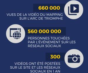 Le Mondial de Handball 2017 cartonne sur les supports digitaux (infographie)
