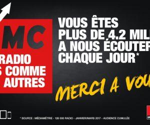 RMC – Les audiences du Super Moscato Show, Team Duga, l'After Foot…