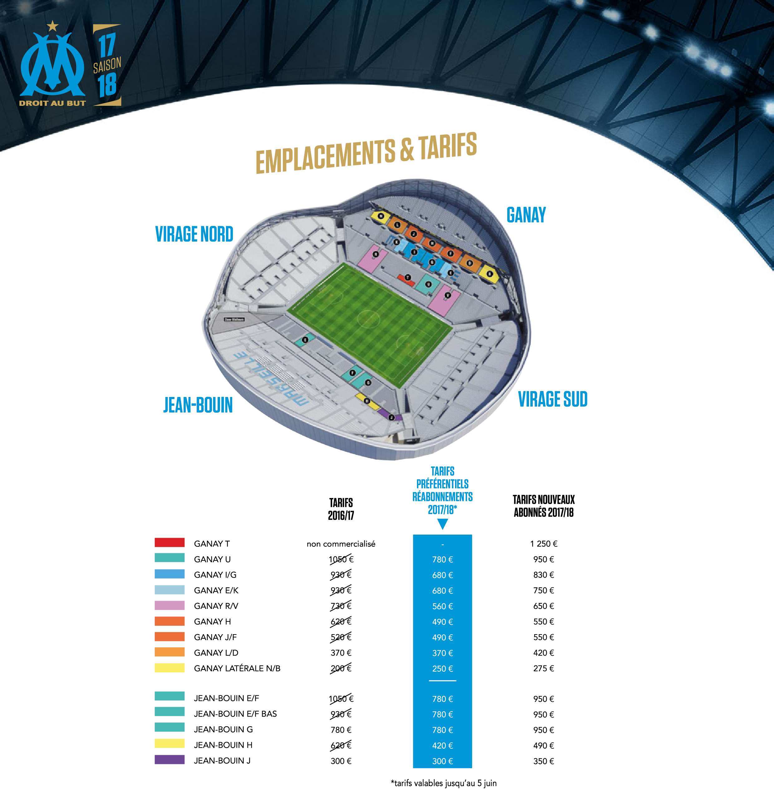 Ligue 1 Les Tarifs Des Abonnements Grand Public De L