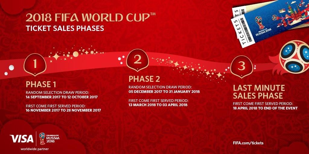 Foot ce que vous co teront vos billets pour la coupe du monde 2018 en russie - Date coupe du monde 2018 ...