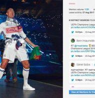 Le sport fait bonne figure dans le TOP 100 des marques les plus visibles sur Instagram et Twitter