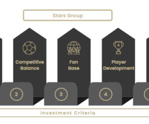 STARS Token : La monnaie numérique façon Bitcoin qui veut bousculer le business du football