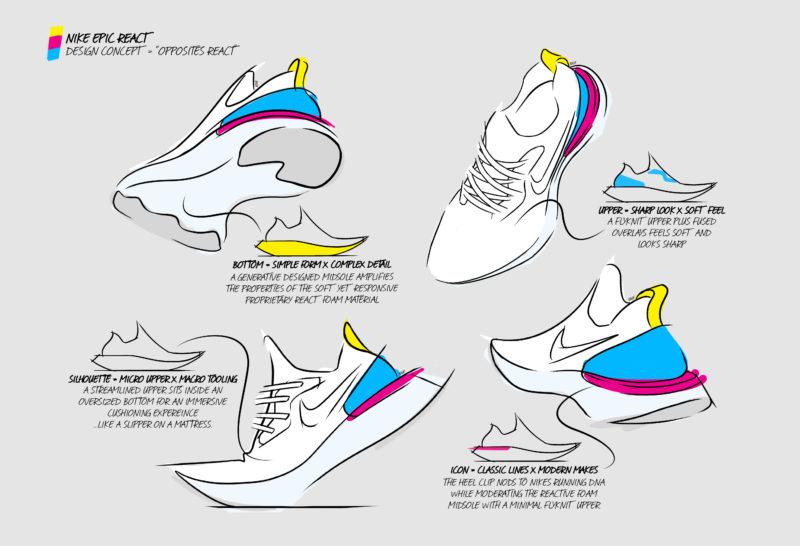 294e37ab8c3018 Nike dévoile sa nouvelle chaussure de running avec la Nike Epic ...