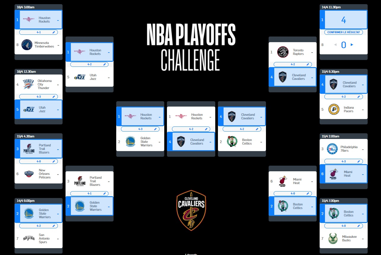 2018 playoff challenge