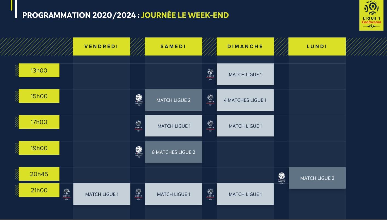 LFP : la Ligue 1 fait sa révolution