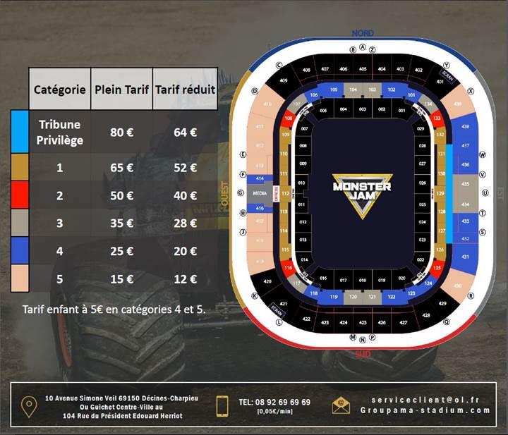 Tarifs Monster Jam Groupama Stadium