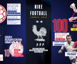 Comment Nike a dominé de la tête aux pieds cette Coupe du Monde 2018