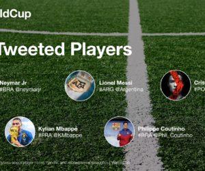 Social Media – 115 milliards d'impressions sur Twitter pour la Coupe du Monde de la FIFA 2018