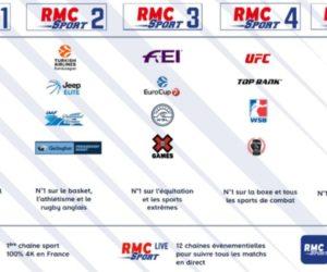 TV – Accord entre SFR et Canal+ pour la distribution de RMC Sport aux abonnés satellite