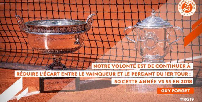 Roland-Garros 2019 : Un prize money total de 42,6 millions d'euros dont 2,3M€ pour le vainqueur