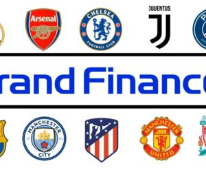 La valeur et force des marques des principaux clubs de football (Brand Finance / Football 50 2019)