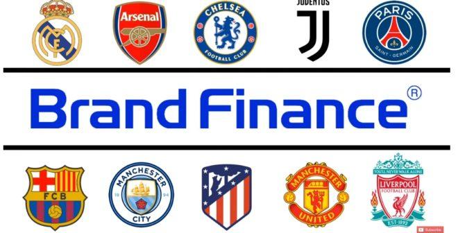 La valeur et force des marques des principaux clubs de football (Brand Finance / Football 50 2019)
