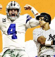 TOP 50 des équipes sportives les mieux valorisées selon Forbes (2019)