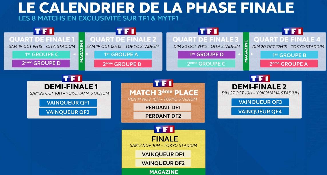 Calendrier Coupe D Europe Rugby 2020.Coupe Du Monde De Rugby 2019 Quel Est Le Prix Des