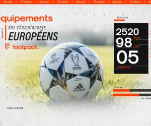 Foot – La bataille des équipementiers dans les 5 grands championnats européens (2520 joueurs – 98 clubs) saison 2019-2020