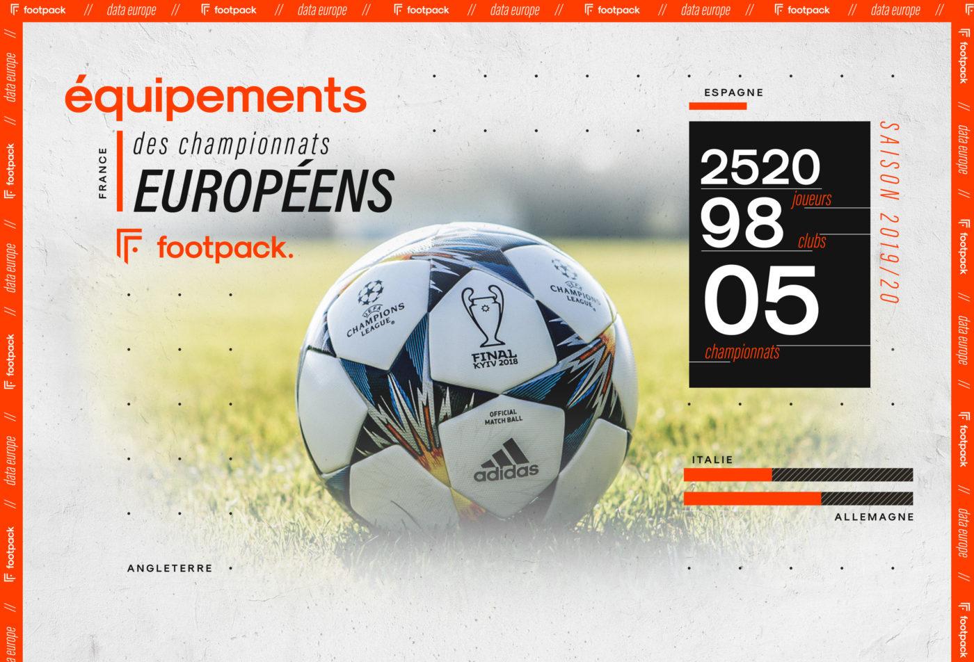 Foot - La bataille des équipementiers dans les 5 grands championnats européens (2520 joueurs - 98 clubs) saison 2019-2020 - Euro 2020