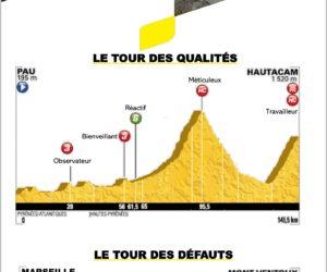 Thibaut Labadie réalise son CV façon «dossier de présentation du Tour de France» pour séduire A.S.O.