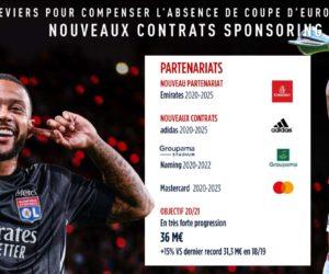 Tout savoir (ou presque) du business de l'Olympique Lyonnais (revenus, stratégie 2024)