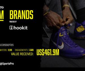 TOP 50 des marques les plus valorisées sur les réseaux sociaux grâce au sponsoring sportif