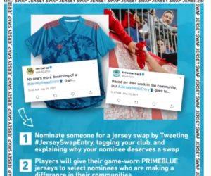 La MLS et Twitter lancent l'activation «Jersey Swap»