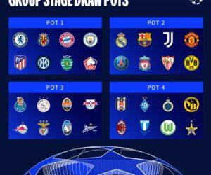 UEFA Champions League 2021-2022 : 6 équipementiers pour les 32 clubs qualifiés